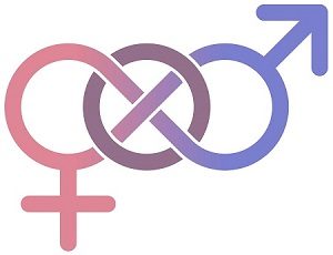 gender symbols linked